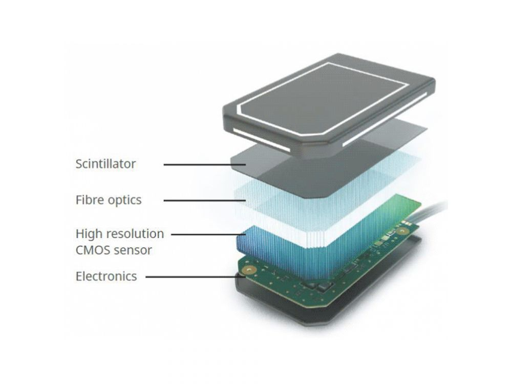 SOPIX² Digital Radiography System